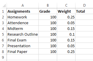 Calculating Grades in Excel – Student Multimedia Design Center