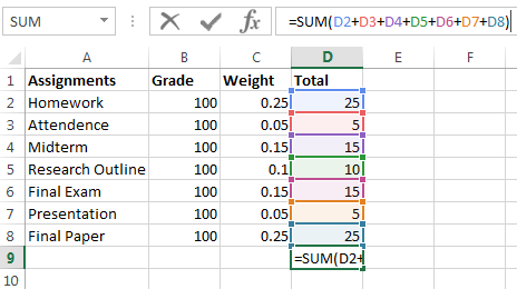 Calculating Grades in Excel – Student Multimedia Design Center