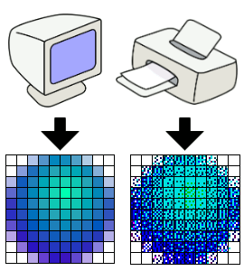 PPI and DPI in a nutshell. What's on screen vs what's in print. (Eric Pierce - Wikipedia)