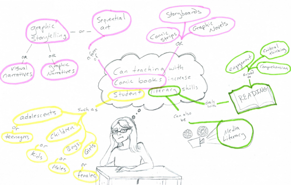 concept map 2014 ed